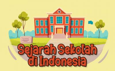 Sejarah Sekolah di Indonesia